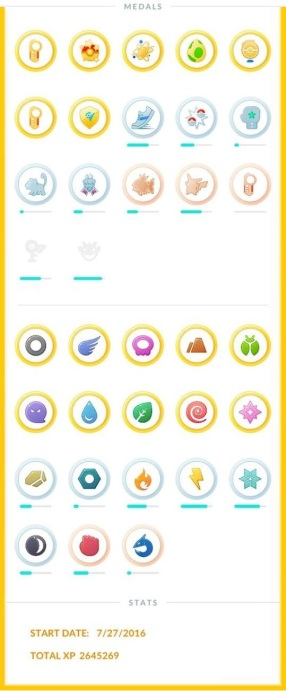 Pokemon Go Medals MasterTrainerSQ