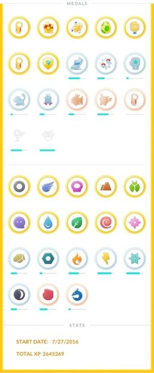 Pokemon Go Medals MasterTrainerSQ
